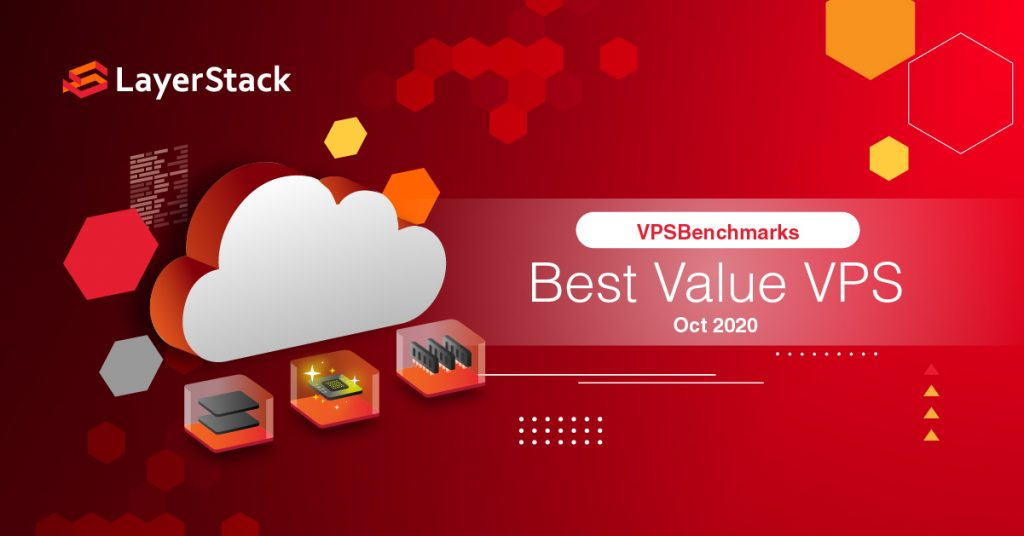 VPSBenchmarks - Best VPS (Cloud Computing) Oct 2020 Award