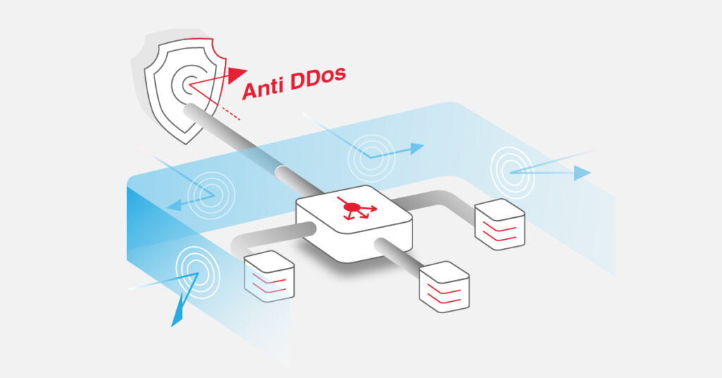 How do Load Balancers support the DDoS Protection?