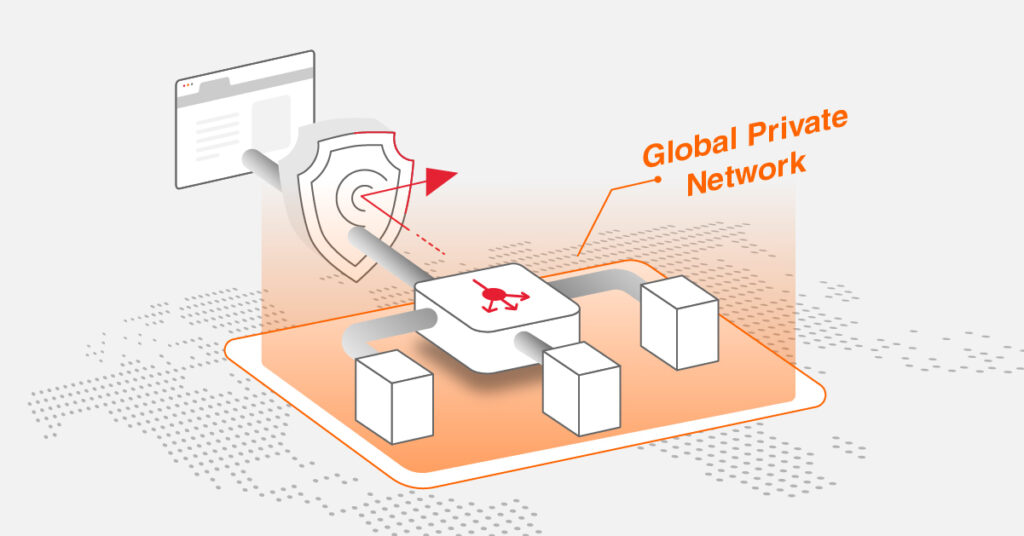 How does LayerStack Load Balancers support Global Private Networking and DDoS Protection