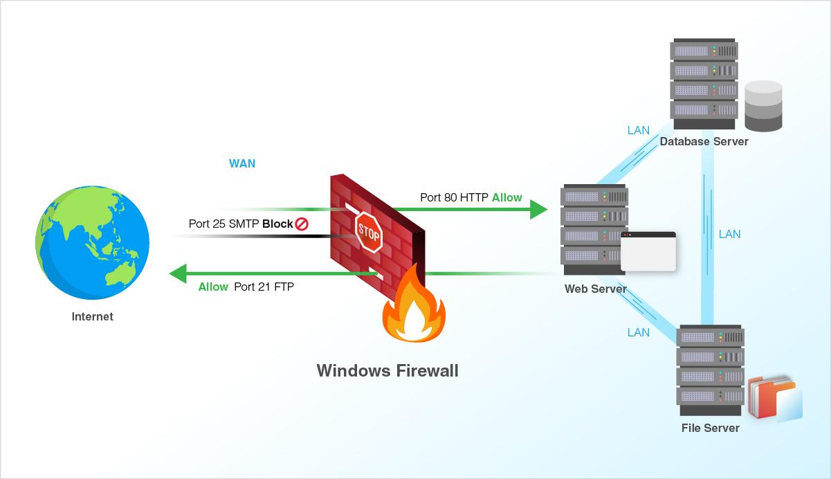 winfirewall16