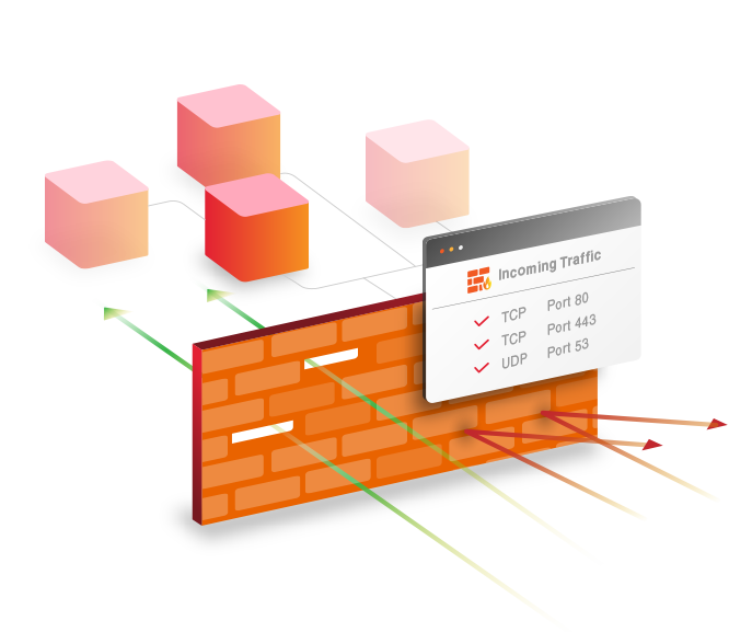 Visibility on Firewall Rule